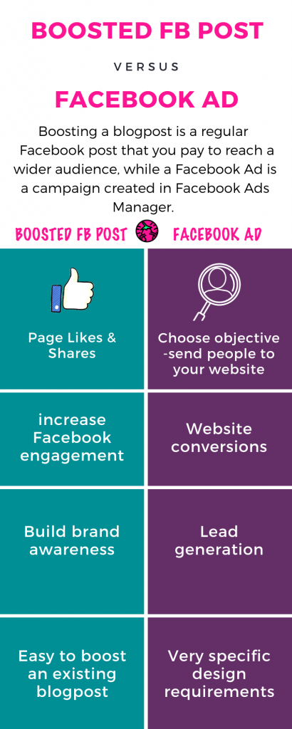 Pink Pepper Content Boosted Post versus Ad Infographic